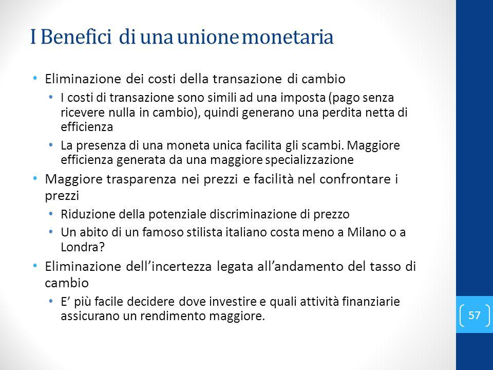 I Benefici di una unione monetaria