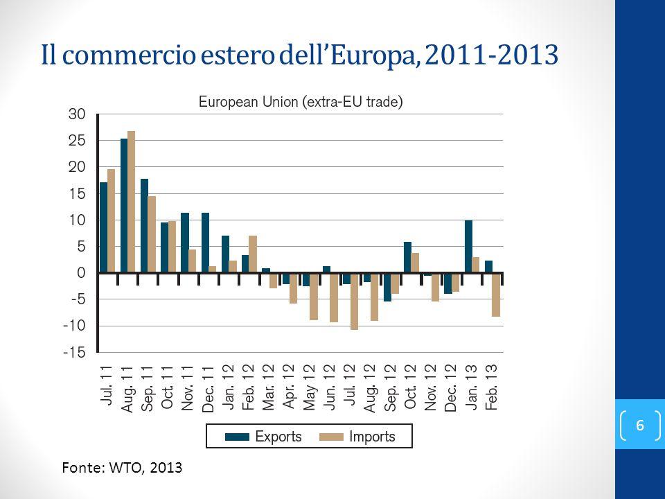 Il commercio estero dell'Europa, 2011-2013