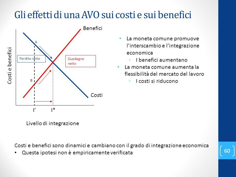 Gli effetti di una AVO sui costi e sui benefici