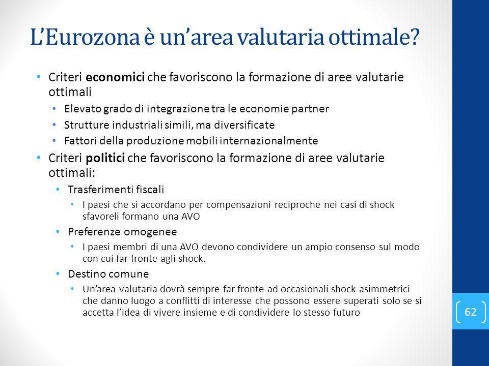 L'Eurozona è un'area valutaria ottimale