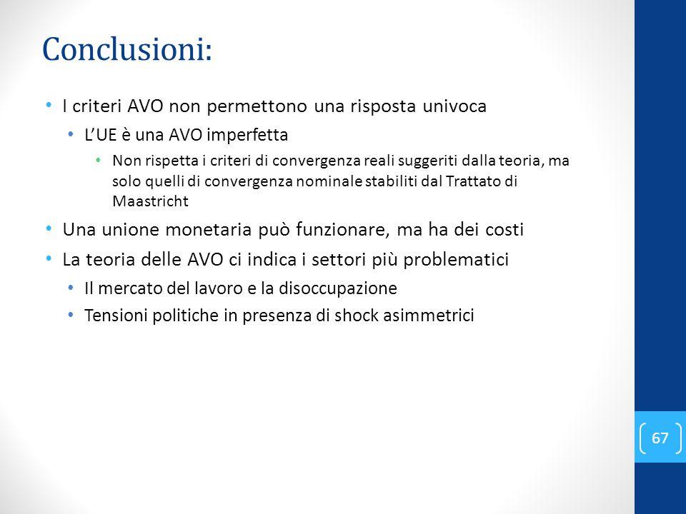 Conclusioni: I criteri AVO non permettono una risposta univoca