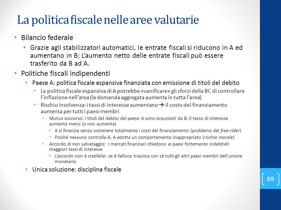 La politica fiscale nelle aree valutarie