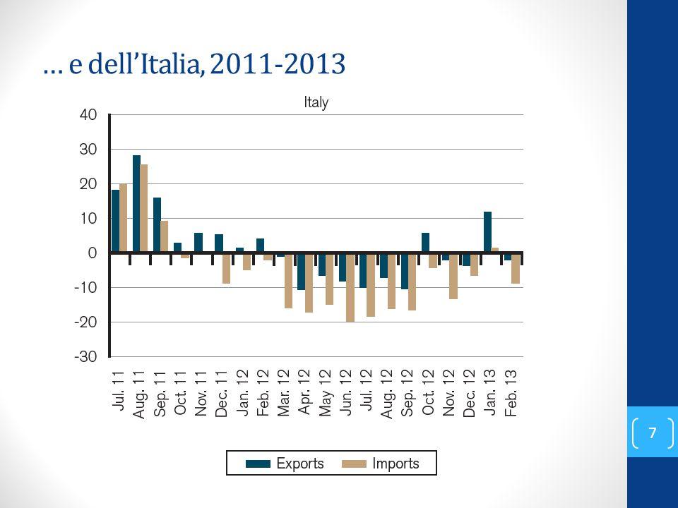 … e dell'Italia, 2011-2013