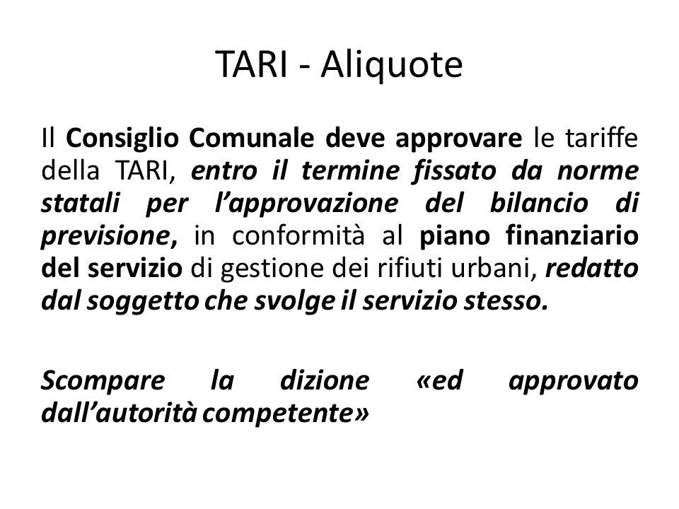 TARI - Aliquote