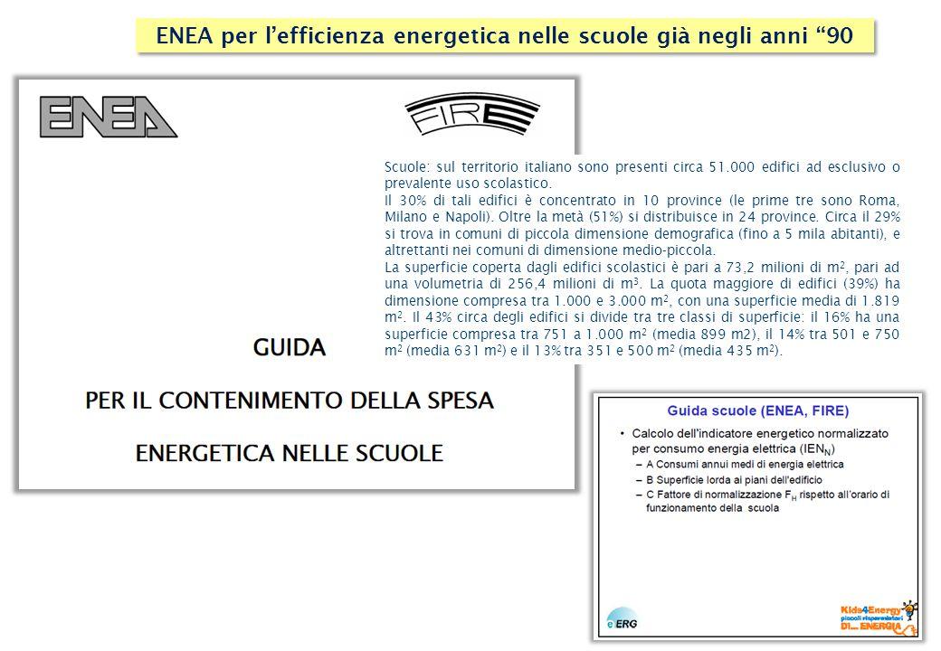 ENEA PAEE 2014.