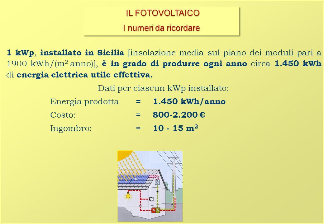 SOLARE Fotovoltaico (DLgs 28 del 3/3/2011 recepimento Dir. 2009/28/CE)