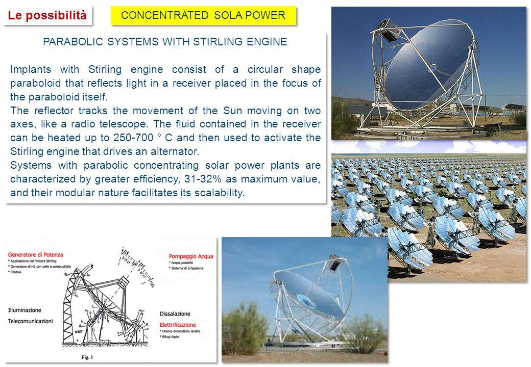 Concentrated Solar Power (CSP): ENEA molten salt technology