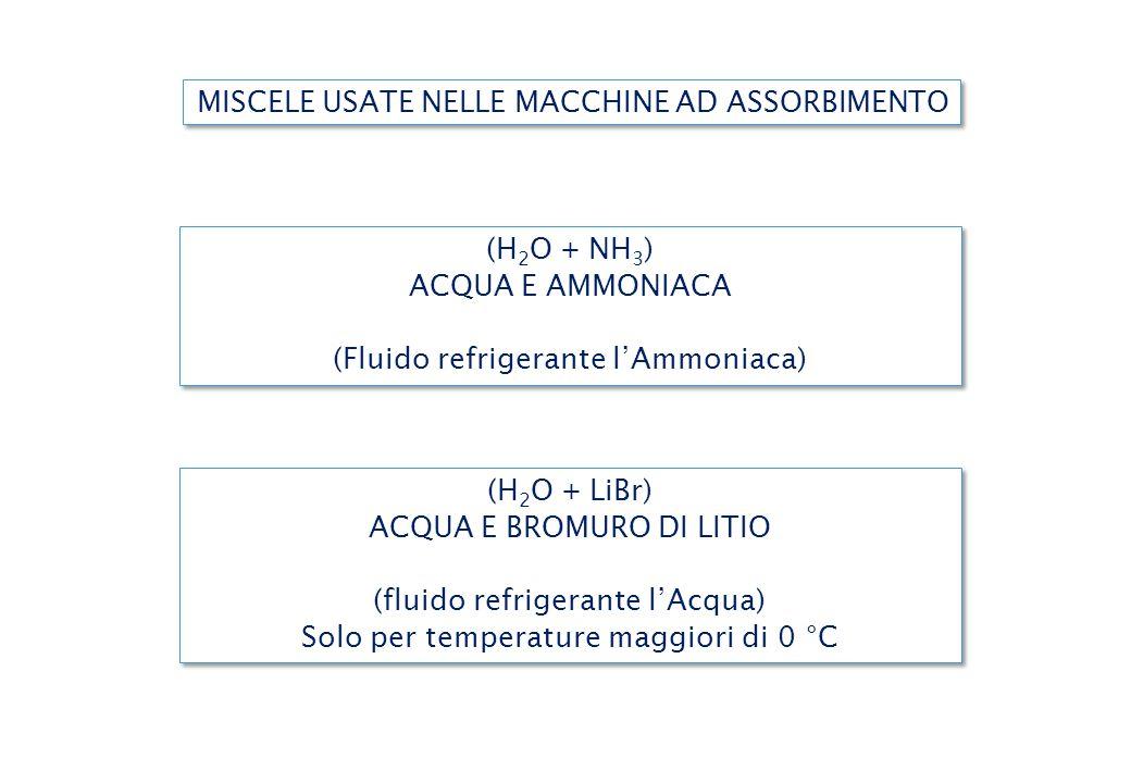 Produzione combinata di energia elettrica (o meccanica) e di calore