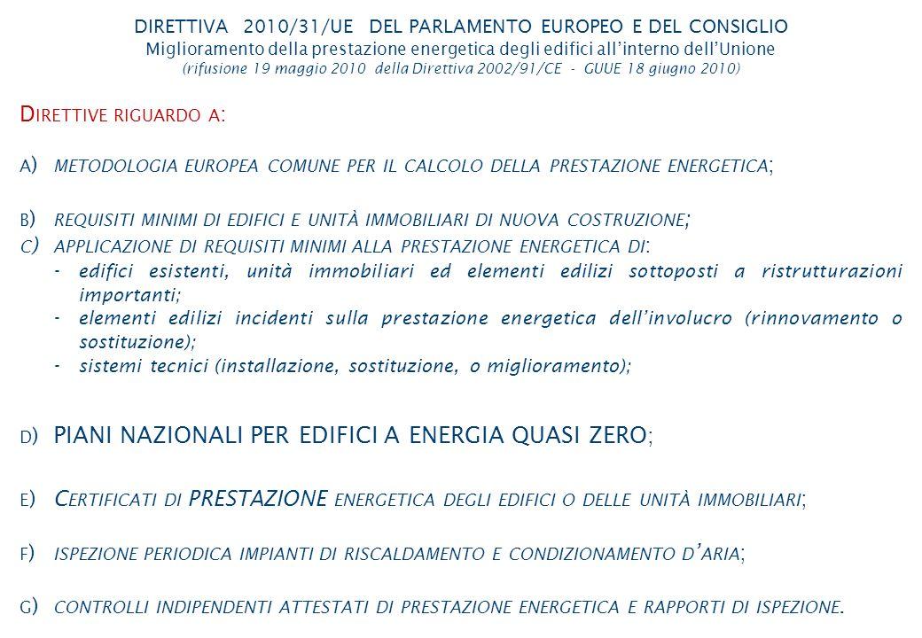 DIRETTIVA 2010/31/UE DEL PARLAMENTO EUROPEO E DEL CONSIGLIO