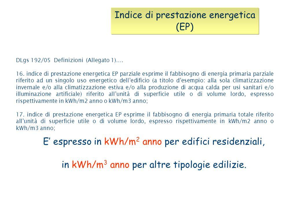 Classi di prestazione energetica invernale (EPi)