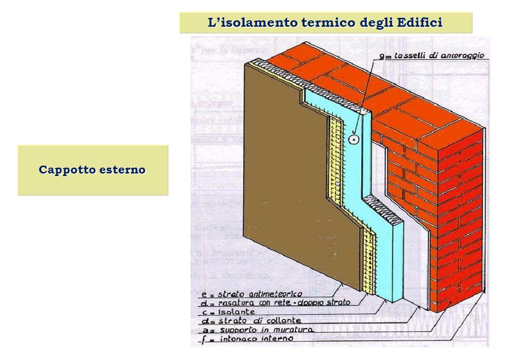L'isolamento termico degli Edifici Parete isolata e ventilata