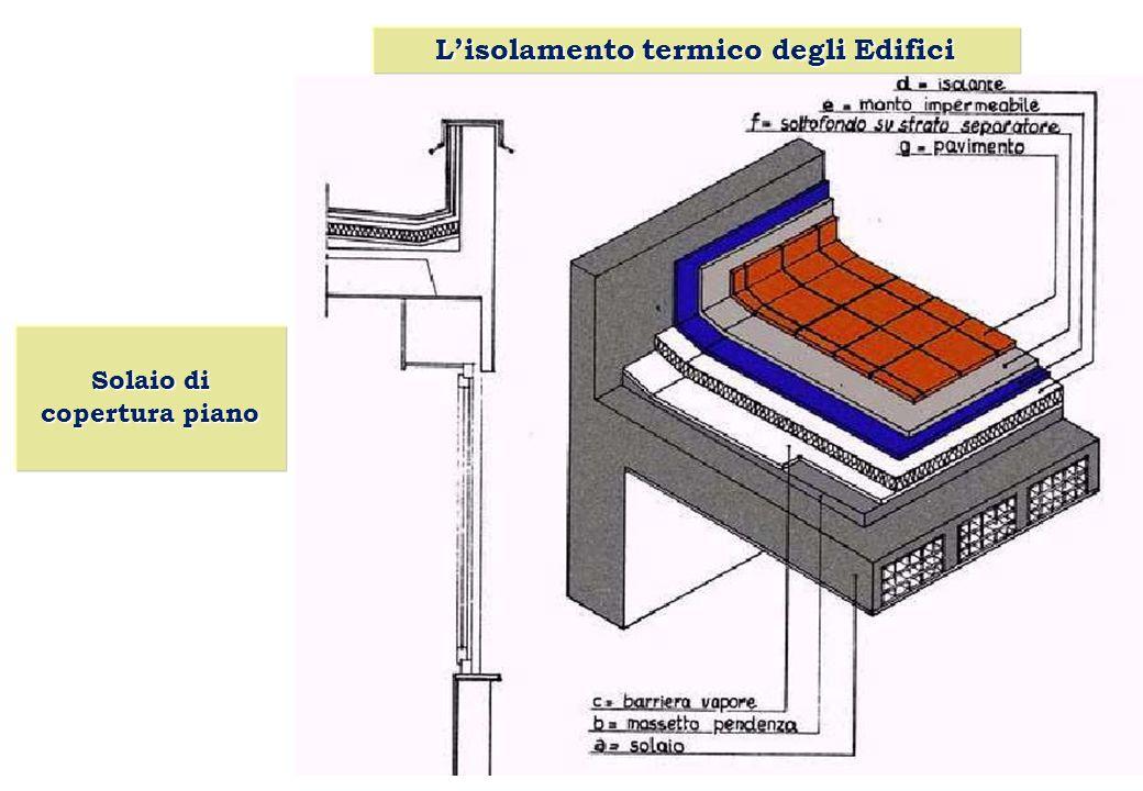 L'isolamento termico degli Edifici Solaio di copertura a falda