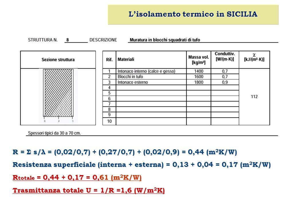 Riqualificazione involucri edilizi in SICILIA