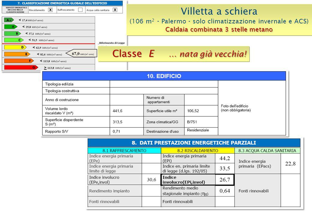 Classe C Villetta a schiera