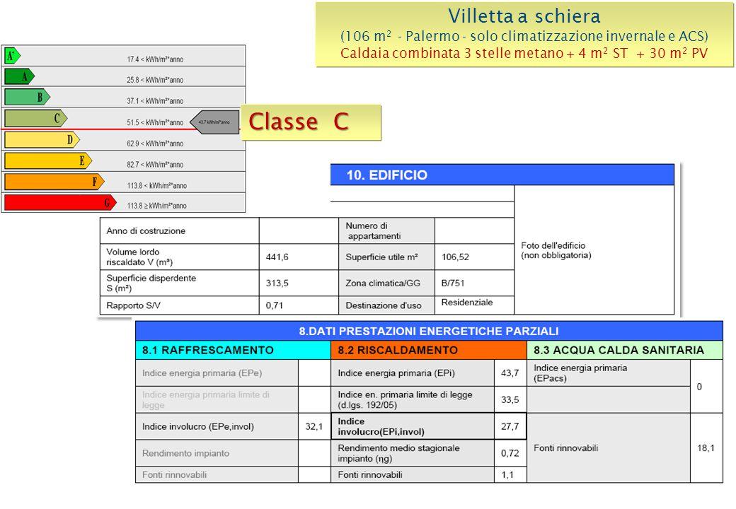 Classe D Villetta a schiera