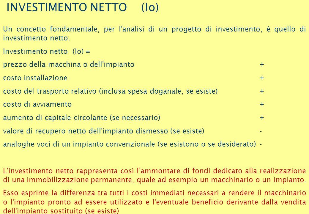 ANNI DI VITA DELL'IMPIANTO (n)