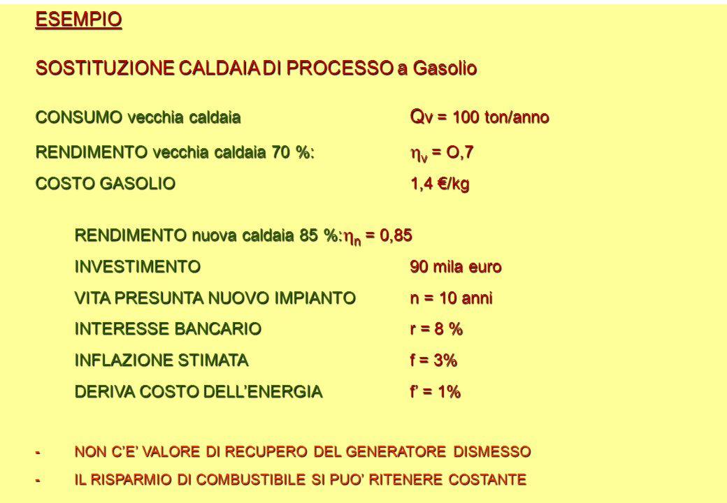 SOSTITUZIONE CALDAIA DI PROCESSO a Gasolio