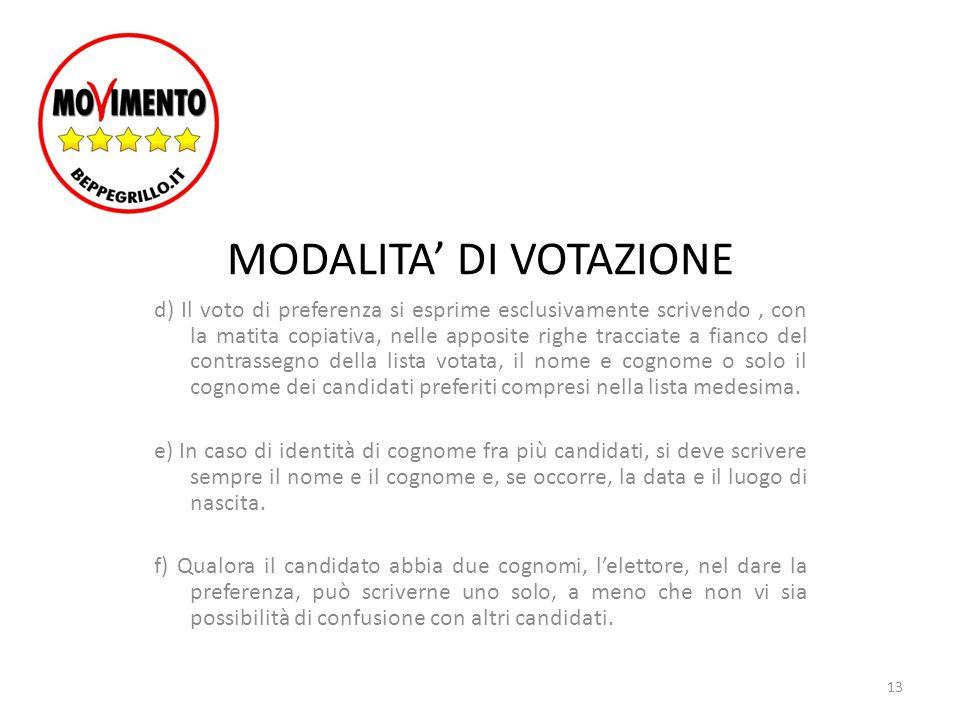 MODALITA' DI VOTAZIONE