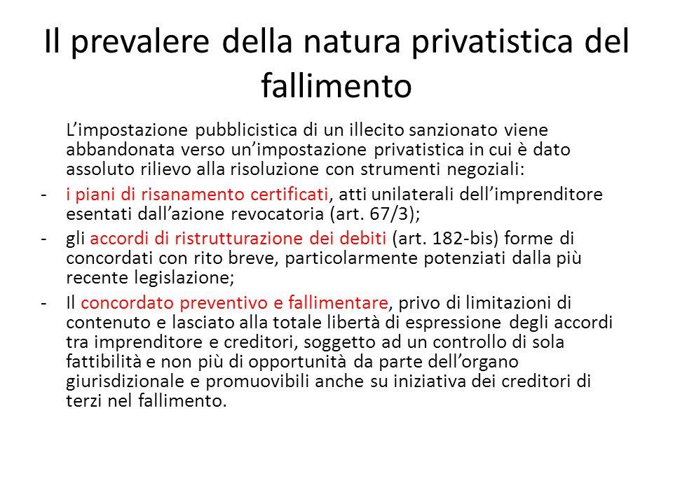 Il prevalere della natura privatistica del fallimento