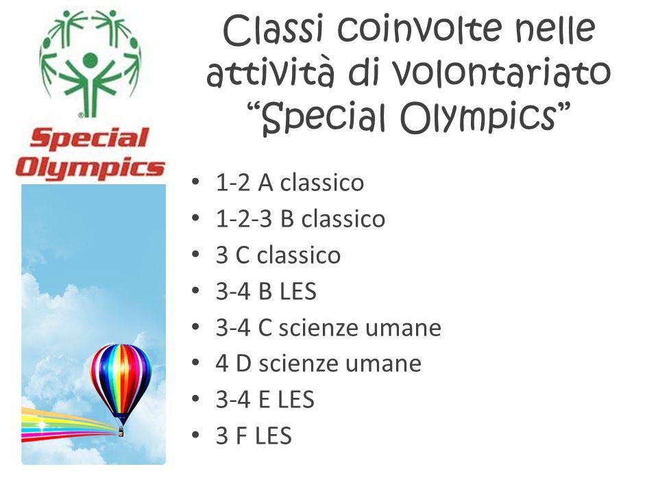 Classi coinvolte nelle attività di volontariato Special Olympics