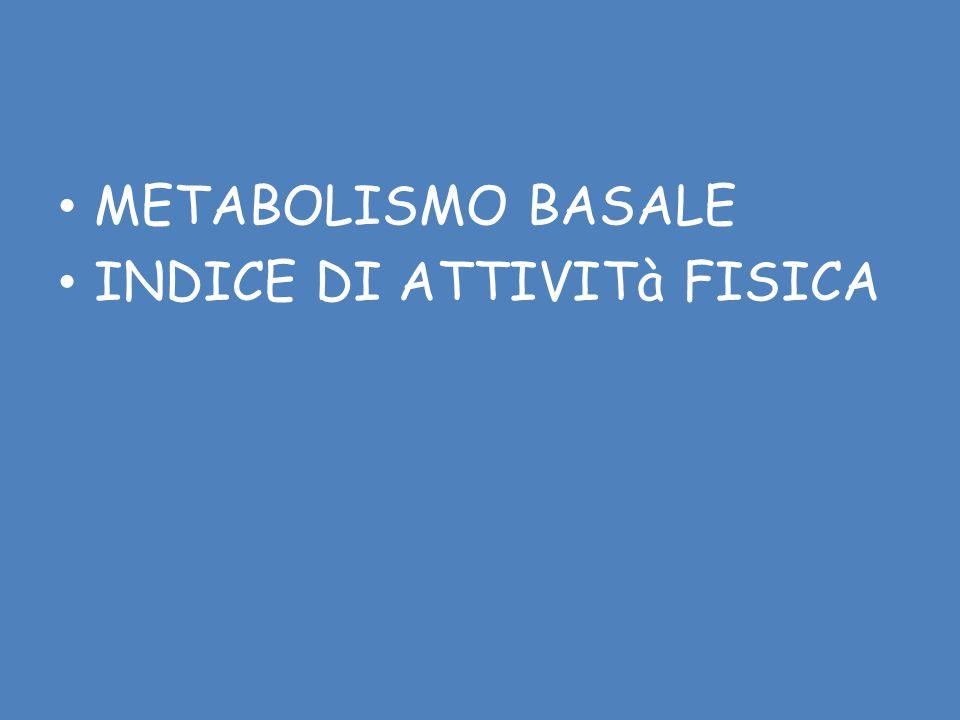 METABOLISMO BASALE INDICE DI ATTIVITà FISICA