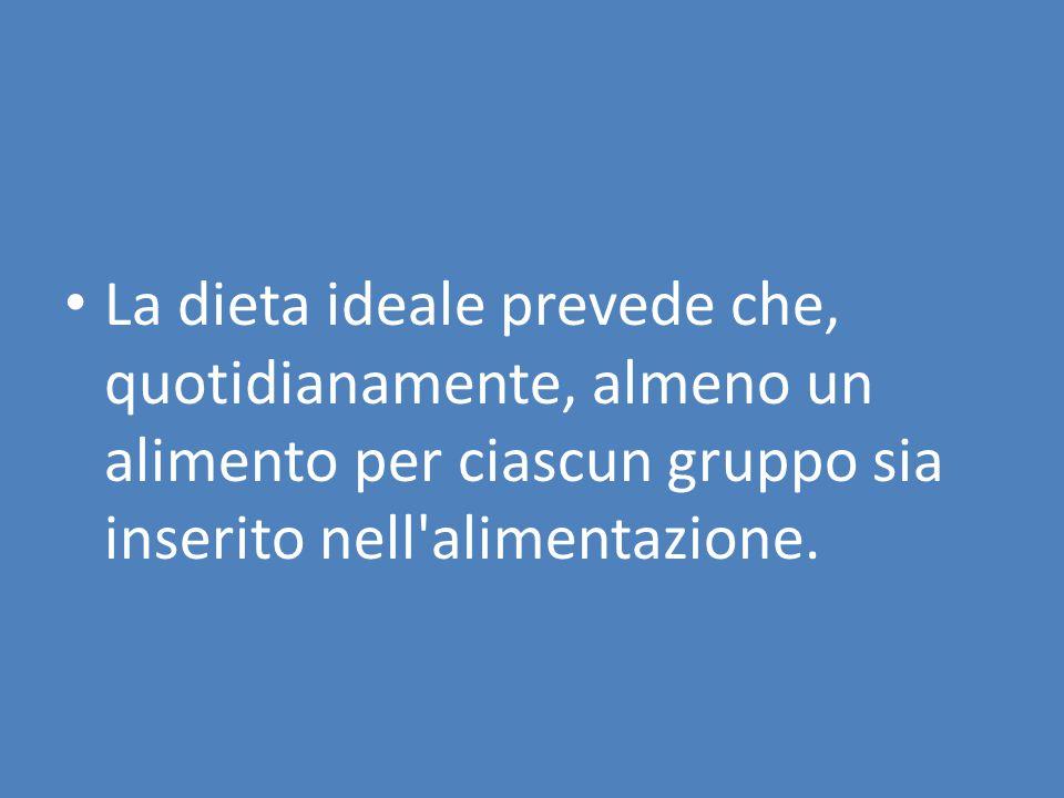 La dieta ideale prevede che, quotidianamente, almeno un alimento per ciascun gruppo sia inserito nell alimentazione.