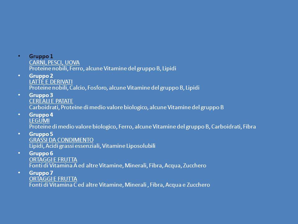 Gruppo 1 CARNI, PESCI, UOVA Proteine nobili, Ferro, alcune Vitamine del gruppo B, Lipidi