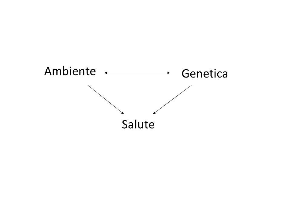 Ambiente Genetica Salute