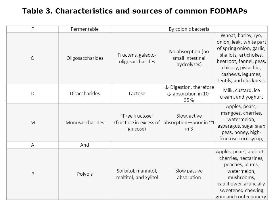 Table 3. Characteristics and sources of common FODMAPs