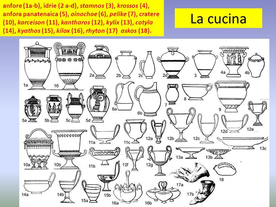 anfore (1a-b), idrie (2 a-d), stamnos (3), krossos (4), anfora panatenaica (5), oinochoe (6), pelike (7), cratere (10), karceison (11), kantharos (12), kylix (13), cotyla (14), kyathos (15), kilox (16), rhyton (17) askos (18).