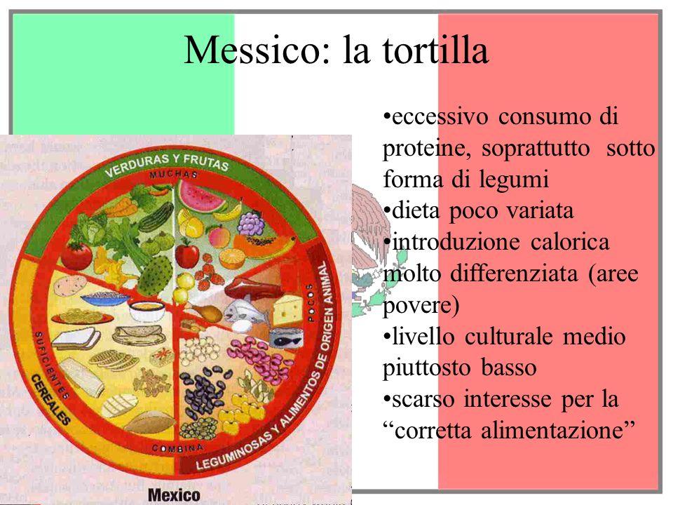Messico: la tortilla eccessivo consumo di proteine, soprattutto sotto forma di legumi. dieta poco variata.