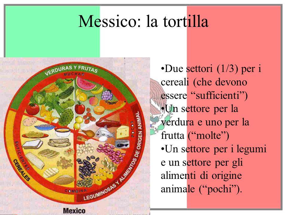 Messico: la tortilla Due settori (1/3) per i cereali (che devono essere sufficienti ) Un settore per la verdura e uno per la frutta ( molte )