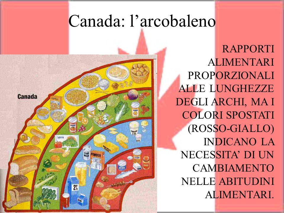 Canada: l'arcobaleno