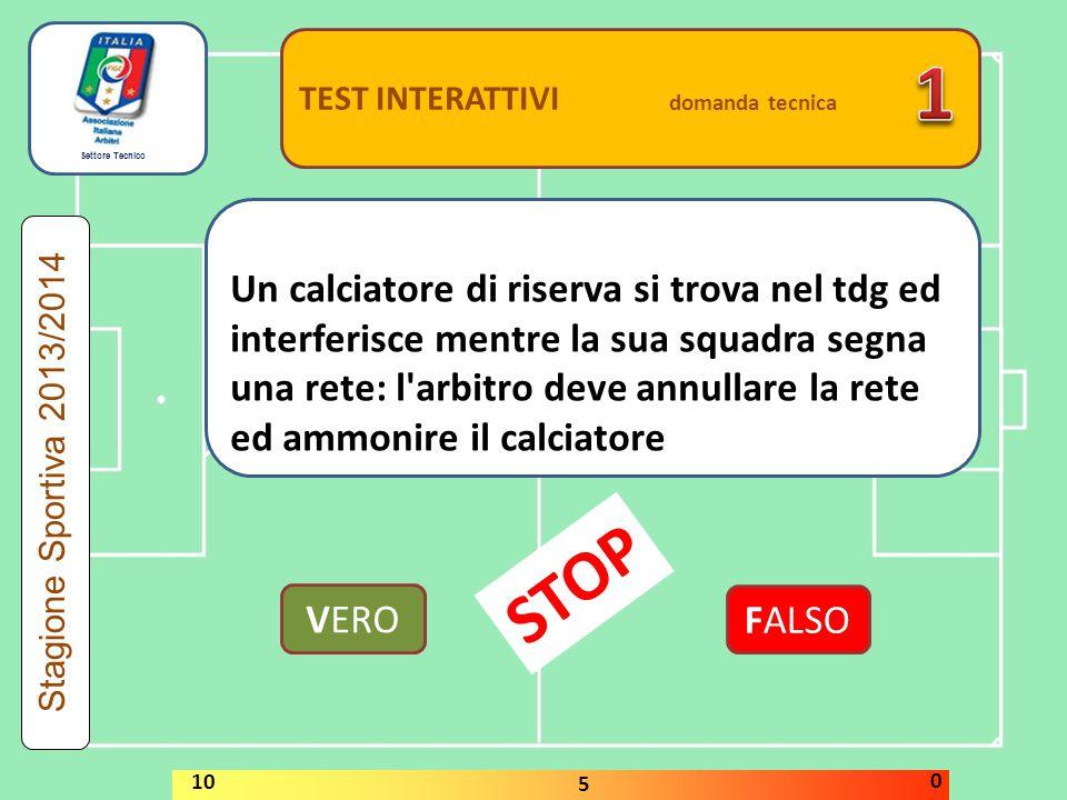 TEST INTERATTIVI domanda tecnica