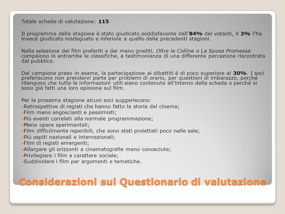 Considerazioni sul Questionario di valutazione