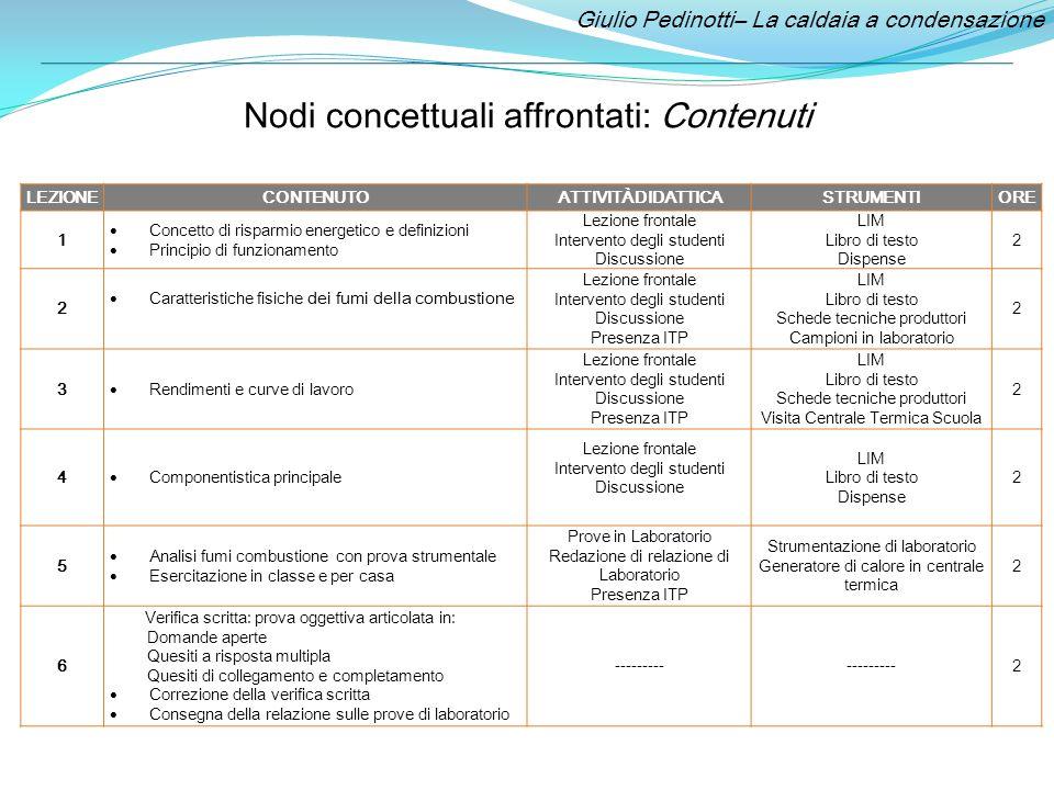 Nodi concettuali affrontati: Contenuti