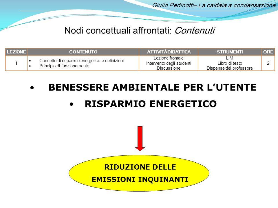 BENESSERE AMBIENTALE PER L'UTENTE
