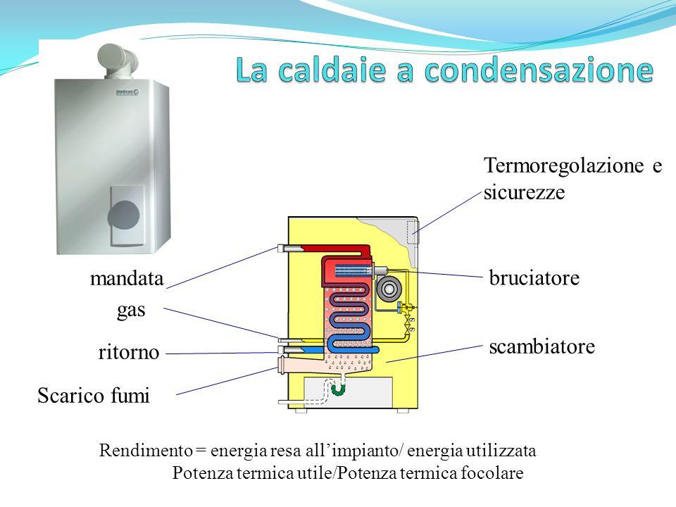 La caldaie a condensazione