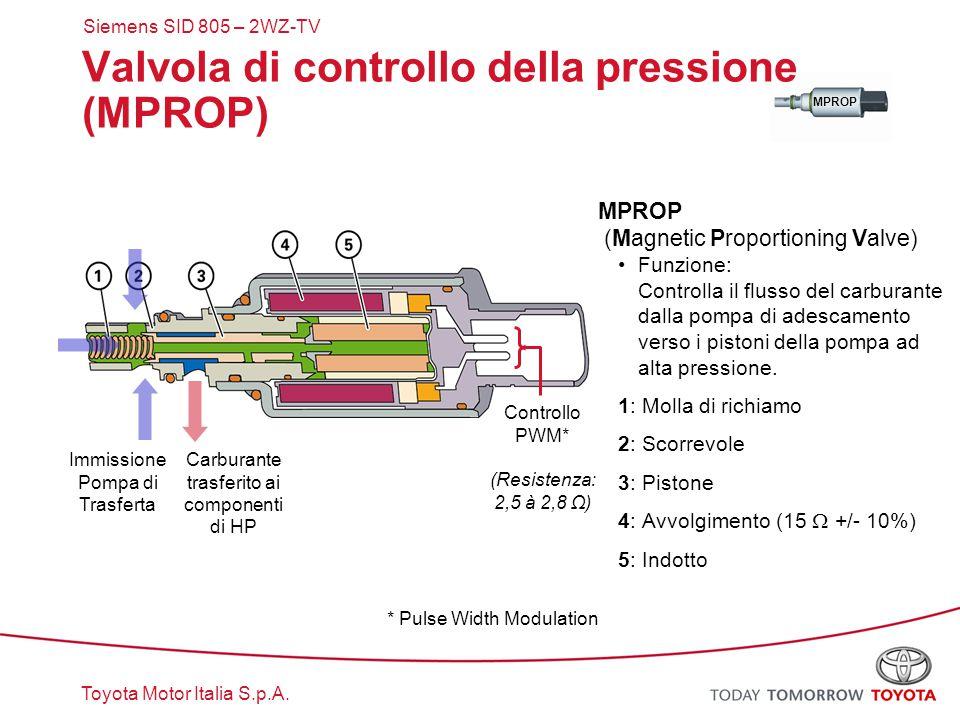 Valvola di controllo della pressione (MPROP)