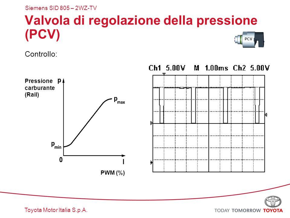 Valvola di regolazione della pressione (PCV)
