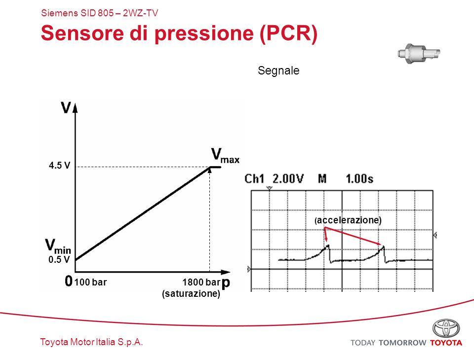 Sensore di pressione (PCR)