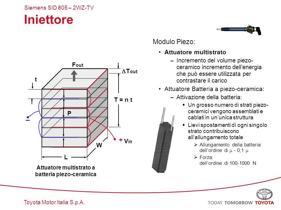 Attuatore multistrato a batteria piezo-ceramica