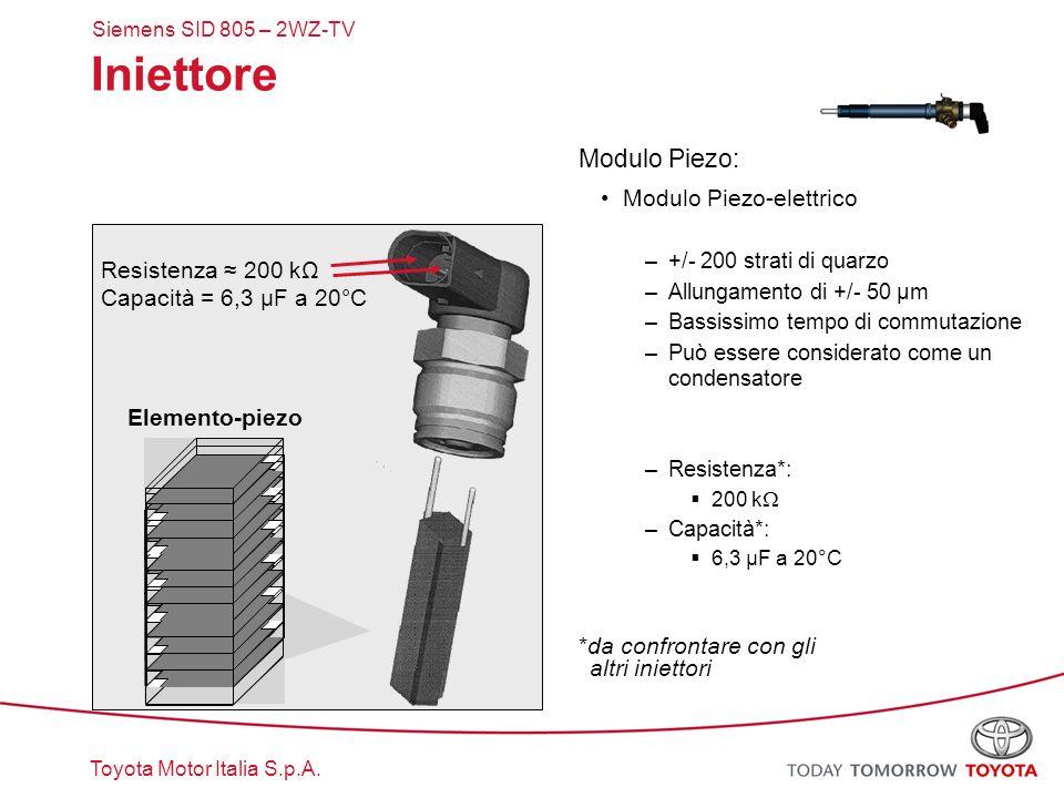 Iniettore Modulo Piezo: Modulo Piezo-elettrico Resistenza ≈ 200 kΩ