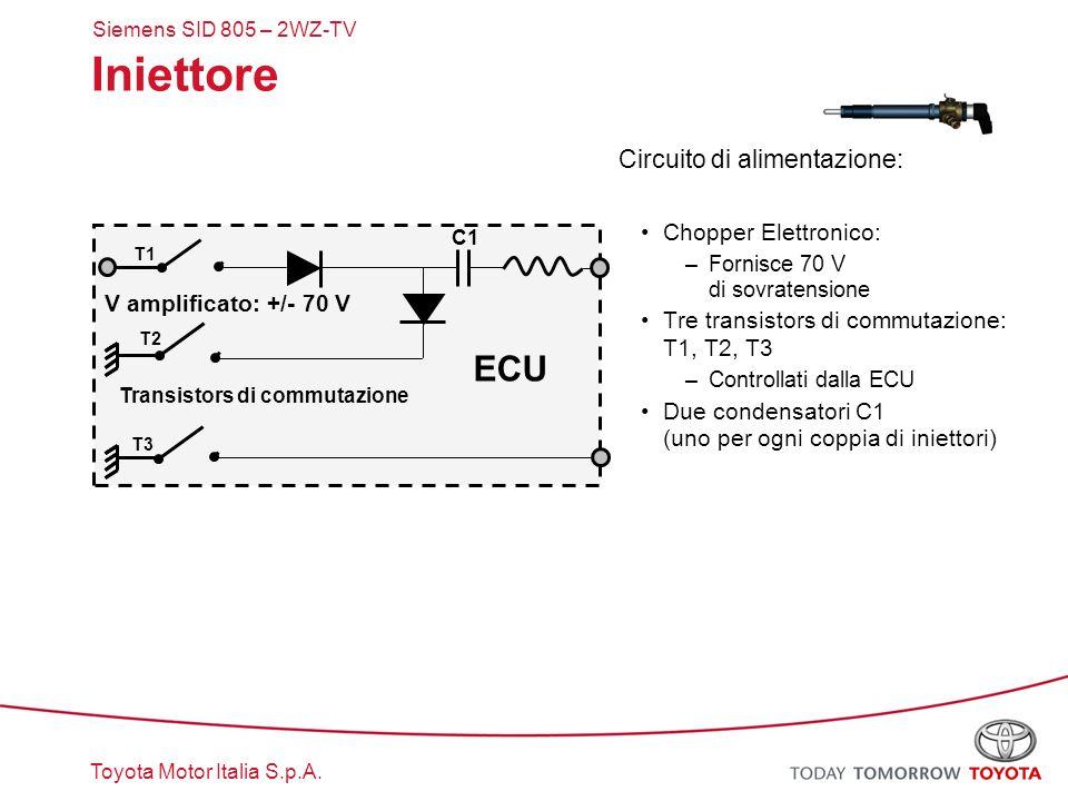 Iniettore ECU Circuito di alimentazione: Chopper Elettronico: