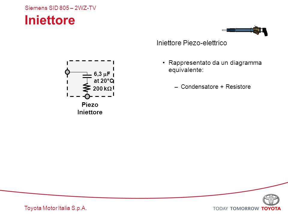 Iniettore Iniettore Piezo-elettrico