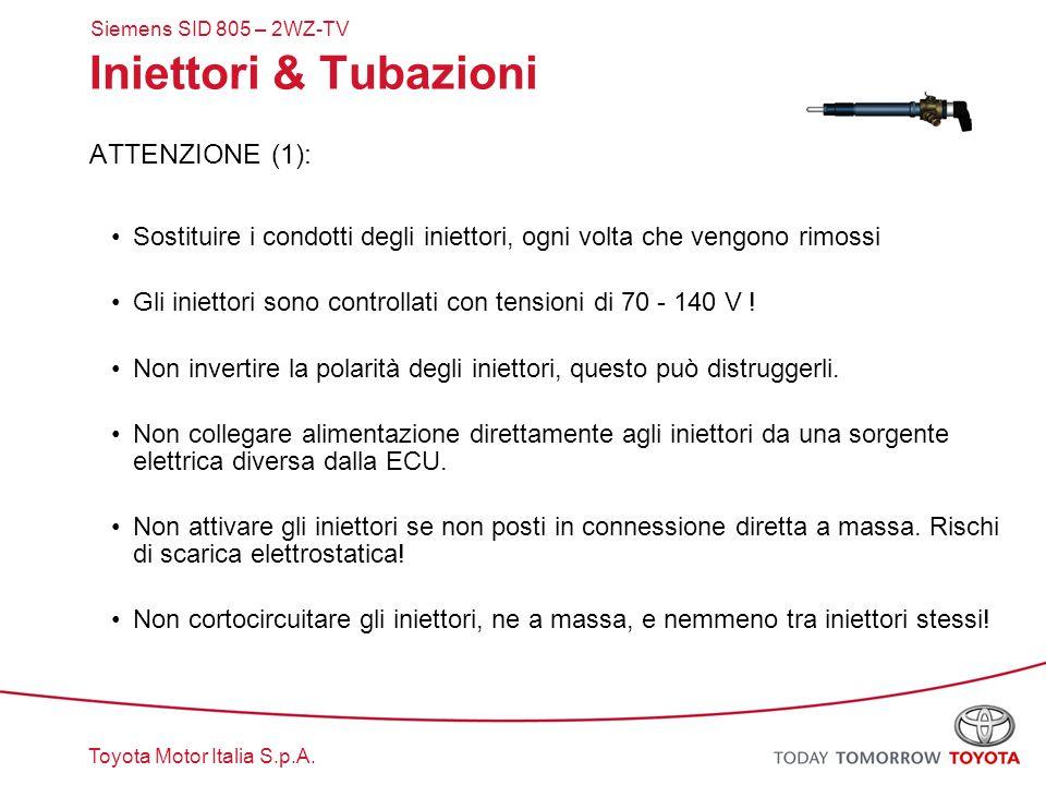 Iniettori & Tubazioni ATTENZIONE (1):