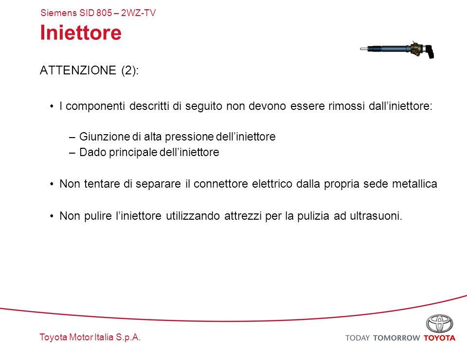 Iniettore ATTENZIONE (2):