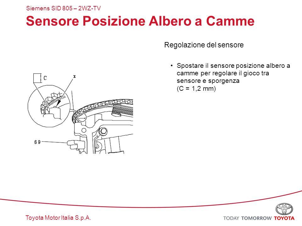 Sensore Posizione Albero a Camme