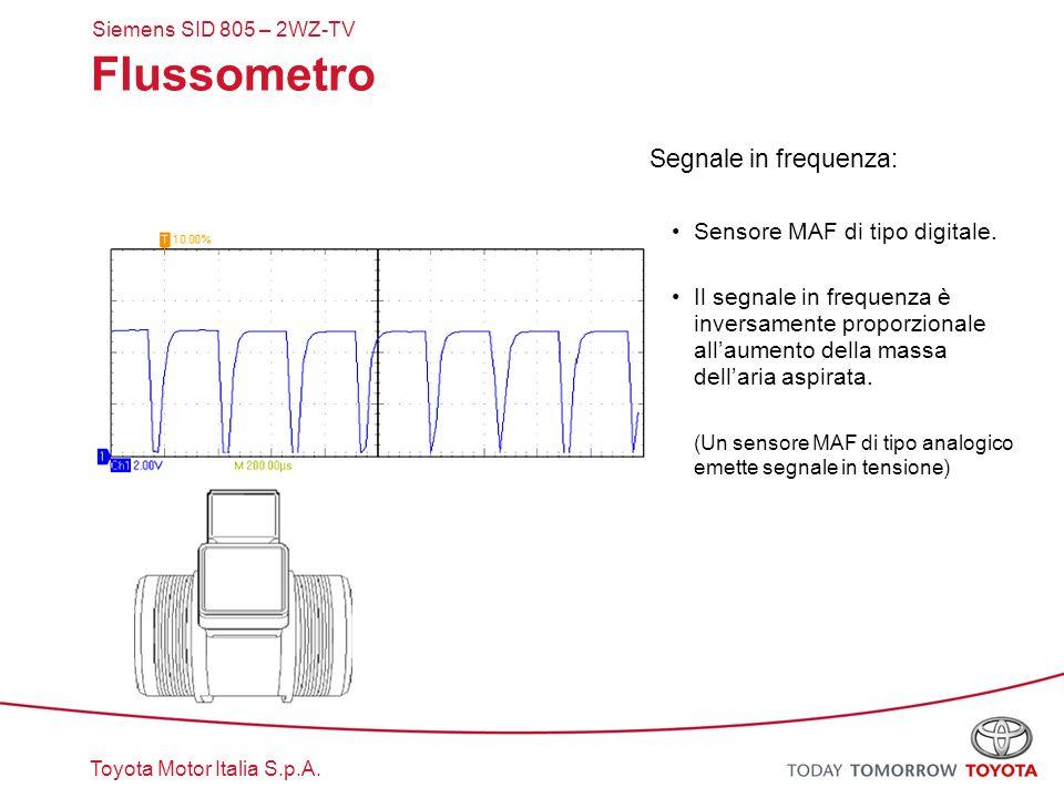Flussometro Segnale in frequenza: Sensore MAF di tipo digitale.
