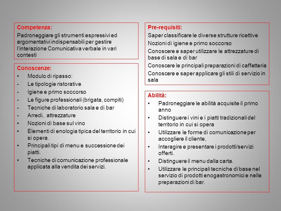 Competenza: Padroneggiare gli strumenti espressivi ed argomentativi indispensabili per gestire l'interazione Comunicativa verbale in vari contesti.